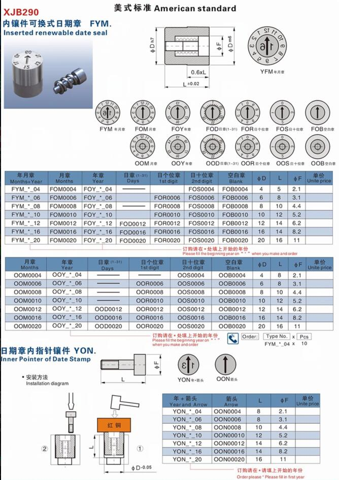 Exchangeable FYM Mold Dme Date Code Inserts Polishing Surface Corrosion Resistant
